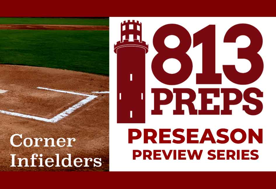 Preseason Position Preview: Corner Infielders