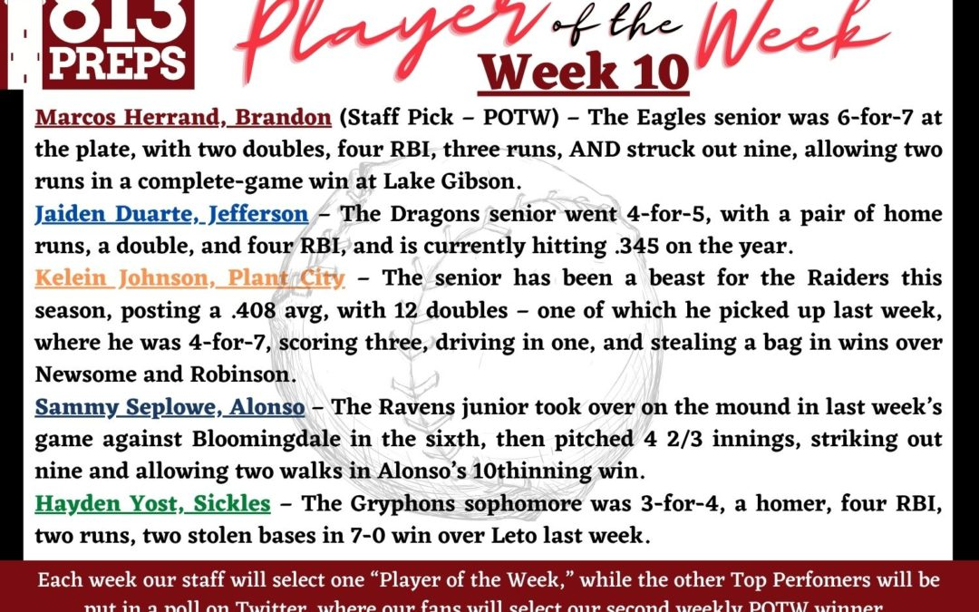 Week 10 – Players of the Week
